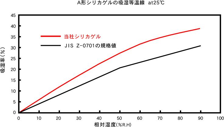 7B876BA6-DCF0-4156-8AF0-09064A2931F1