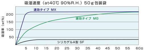 B923C728-D52A-4B5B-A854-ACDE0CE04FAC